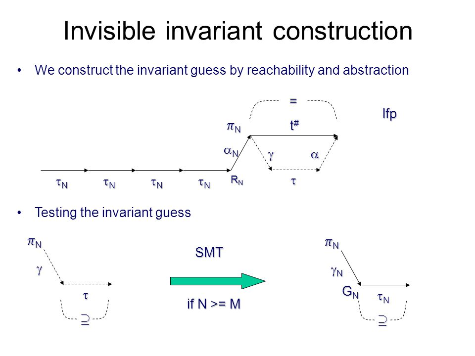 Invisible invariant construction