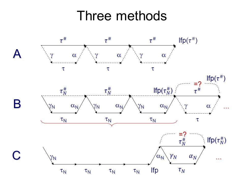 Three methods A B C   𝜏 #    𝜏 #    𝜏 # lfp( 𝜏 # ) 