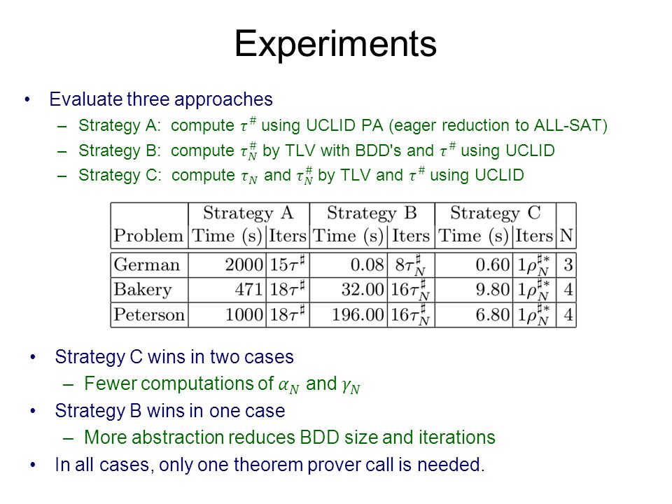 Experiments Evaluate three approaches Strategy C wins in two cases