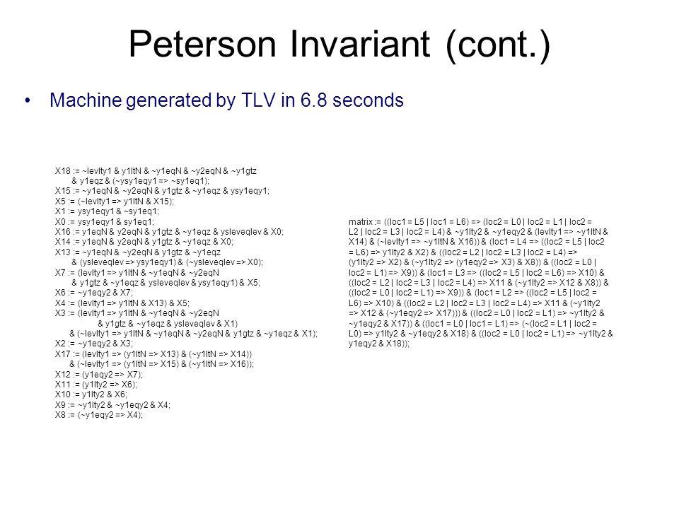 Peterson Invariant (cont.)