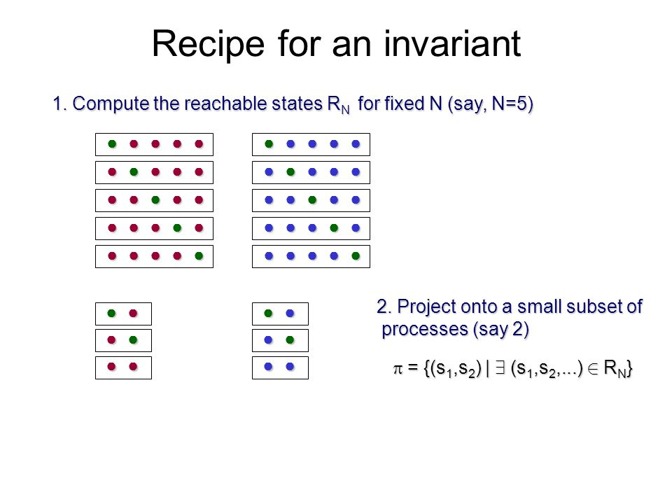Recipe for an invariant