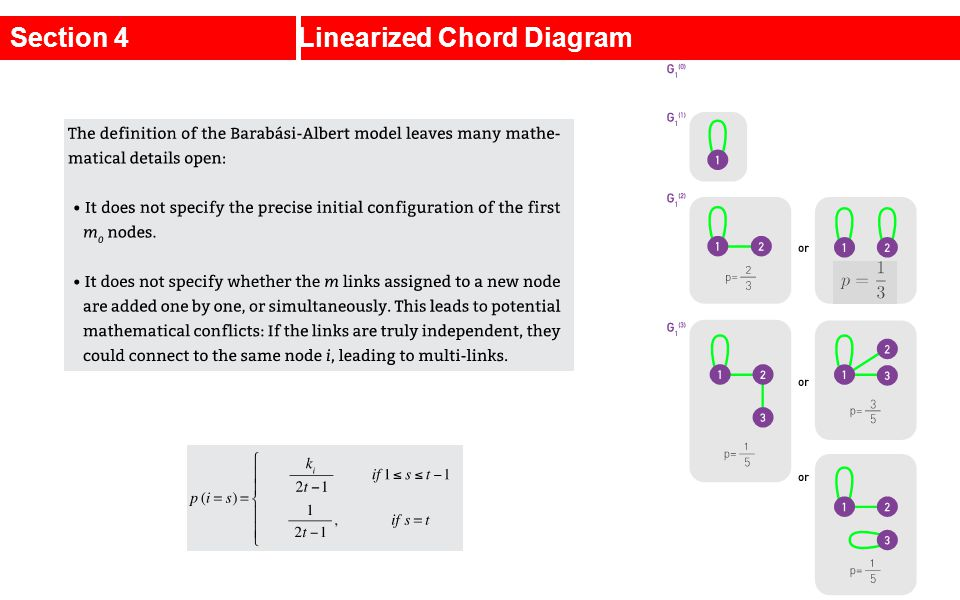 Section 4 Linearized Chord Diagram
