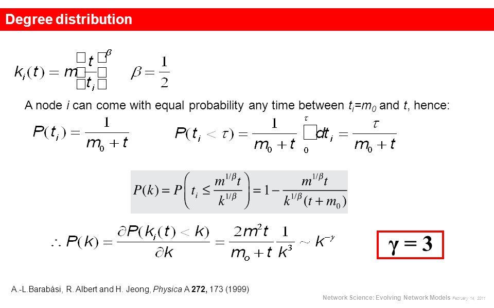 γ = 3 Degree distribution