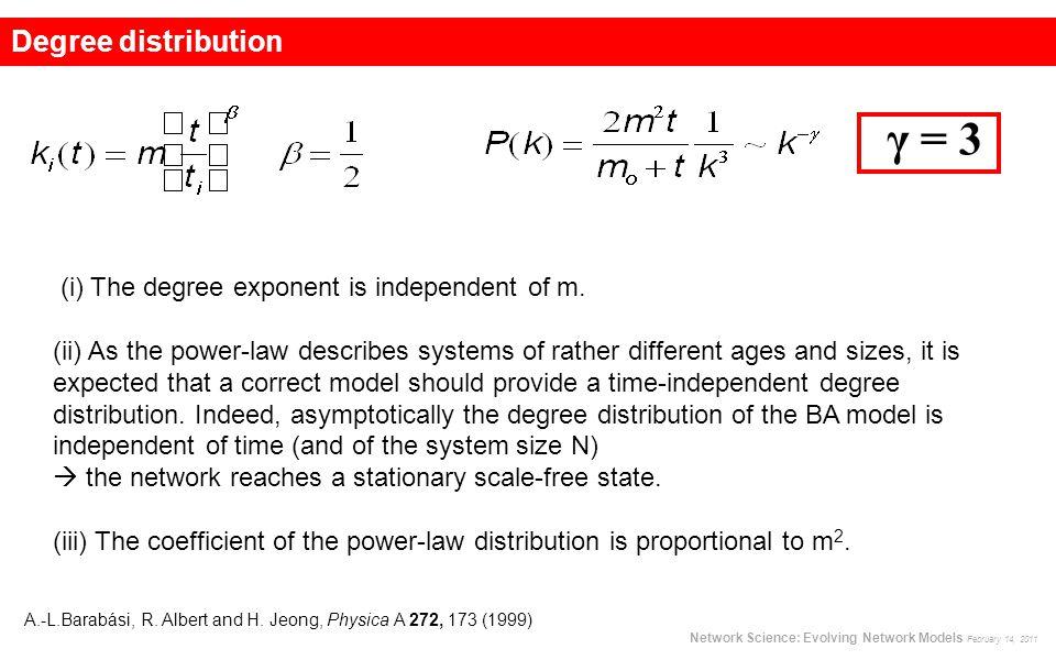 γ = 3 Degree distribution (i) The degree exponent is independent of m.