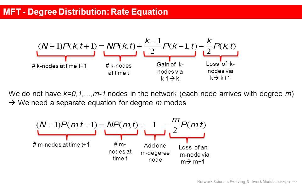 MFT - Degree Distribution: Rate Equation