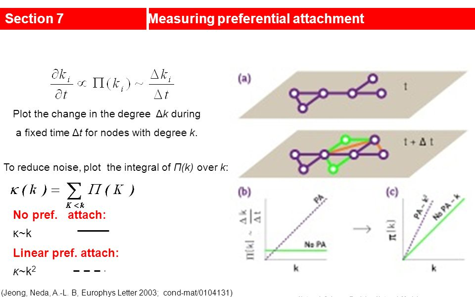 Section 7 Measuring preferential attachment
