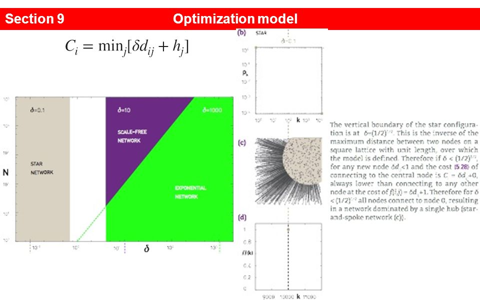 Section 9 Optimization model