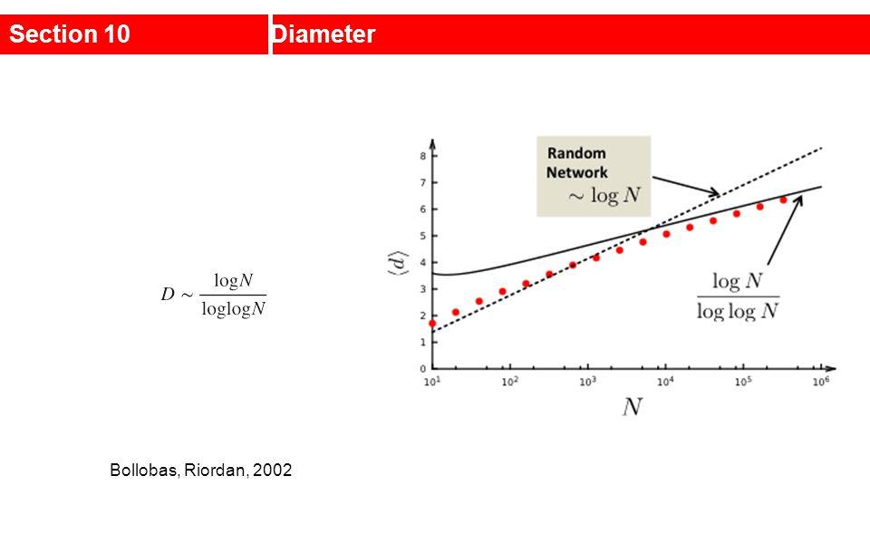 Section 10 Diameter Bollobas, Riordan, 2002