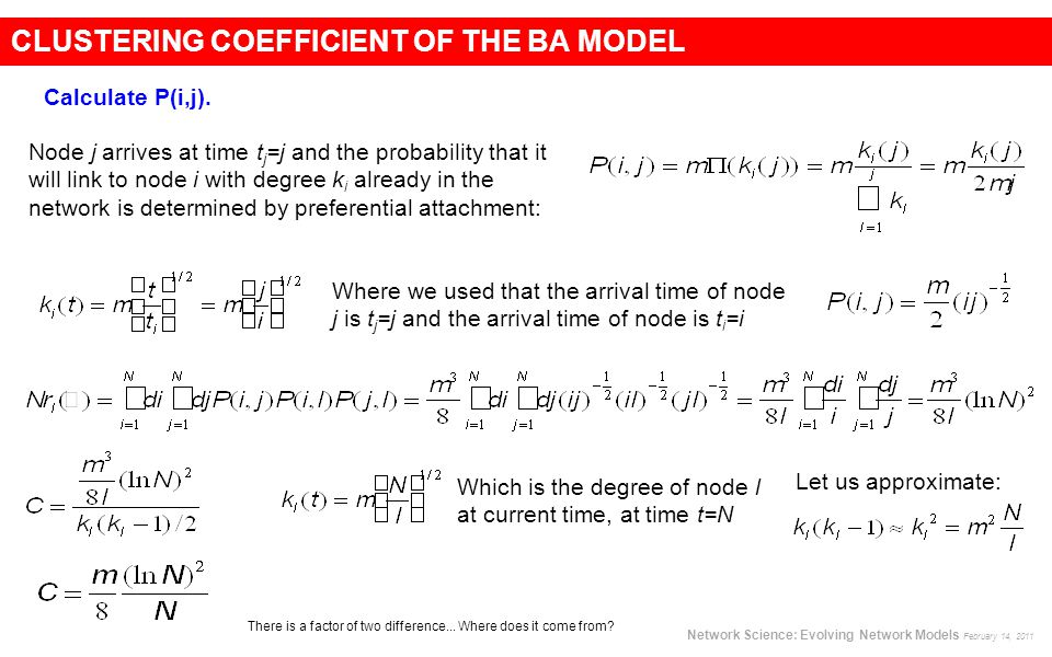 CLUSTERING COEFFICIENT OF THE BA MODEL