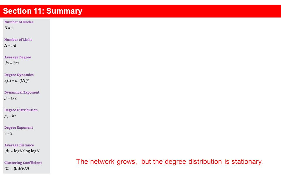 Section 11: Summary The network grows, but the degree distribution is stationary.