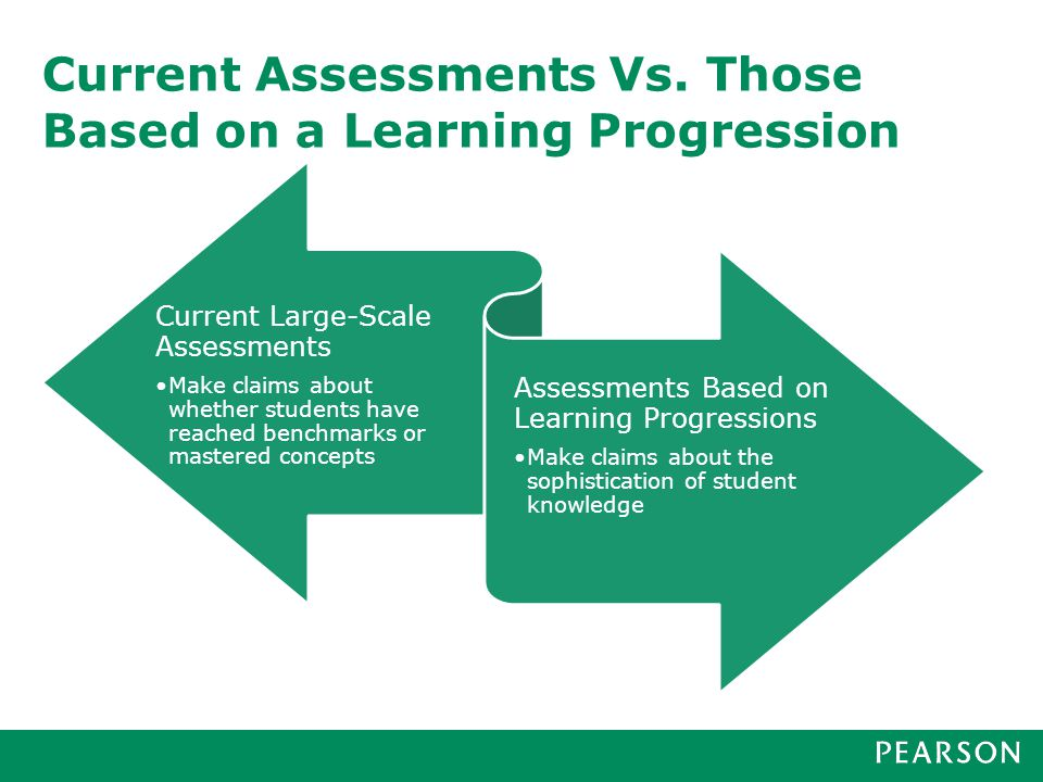 Assessments Linked to Learning Progressions