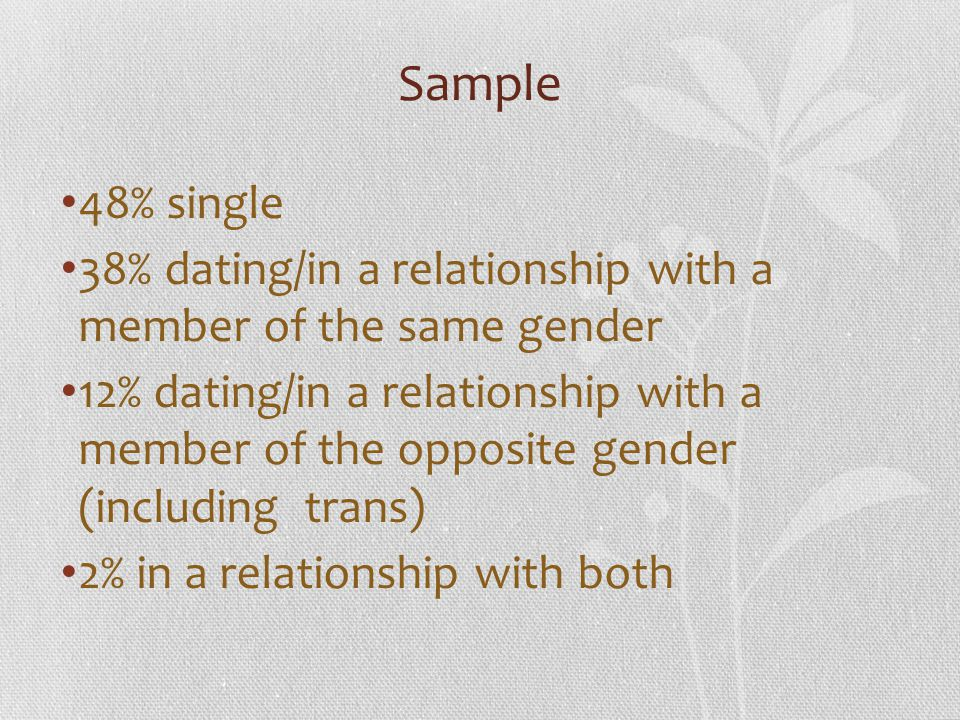 Sample 48% single. 38% dating/in a relationship with a member of the same gender.