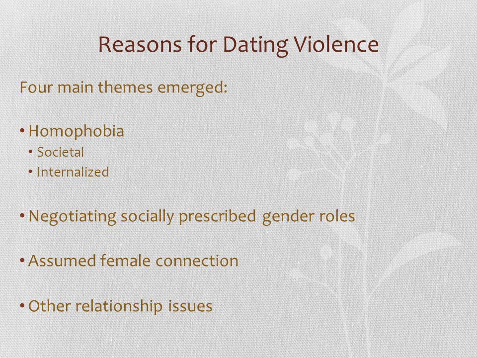 Reasons for Dating Violence