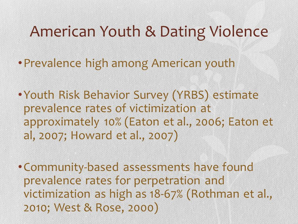 American Youth & Dating Violence