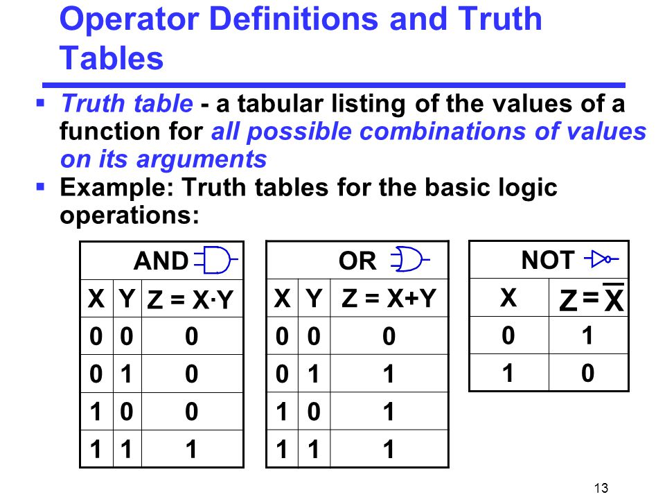Operator Definitions and Truth Tables