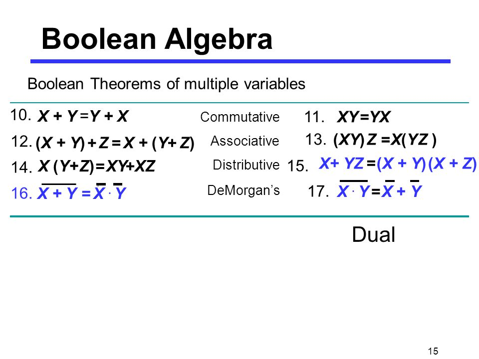 Boolean Algebra Dual Boolean Theorems of multiple variables 10. X + Y