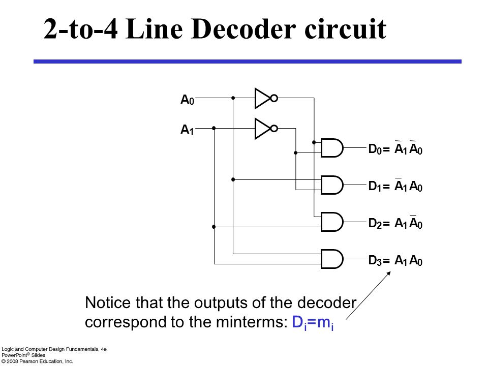 2-to-4 Line Decoder circuit