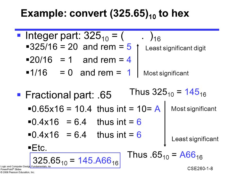 Example: convert (325.65)10 to hex