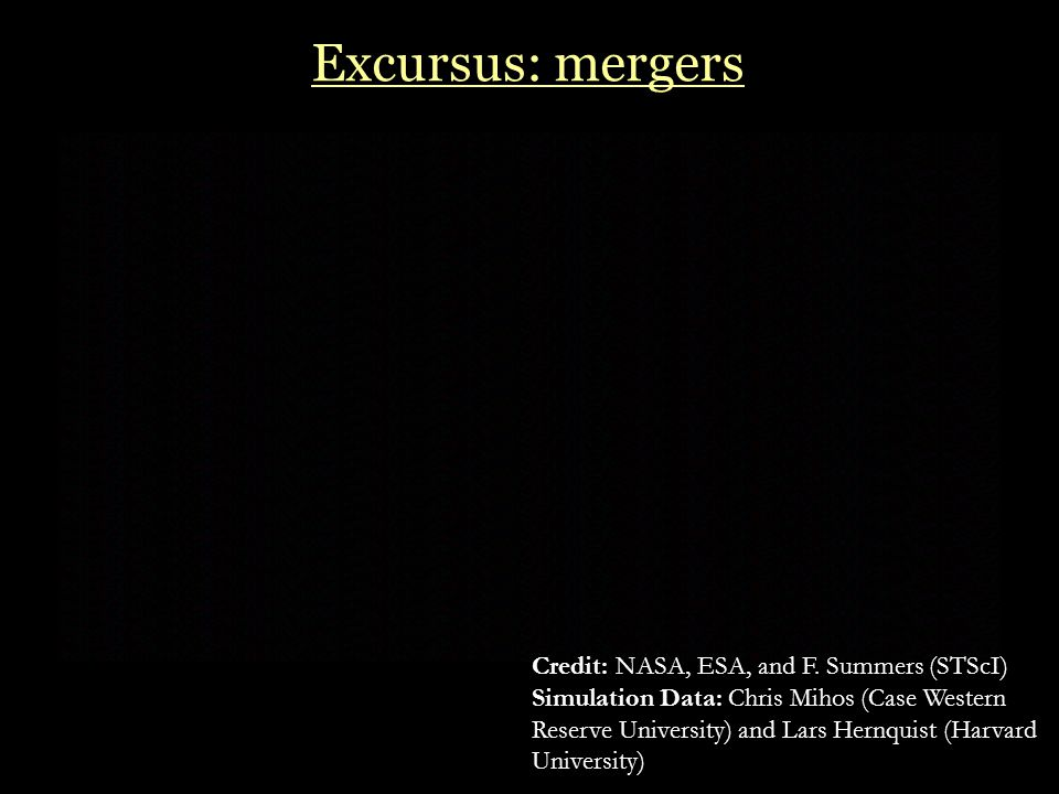 Excursus: mergers Credit: NASA, ESA, and F. Summers (STScI)