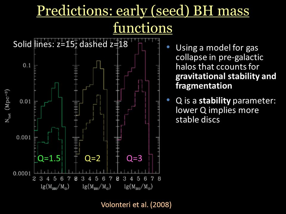 Predictions: early (seed) BH mass functions