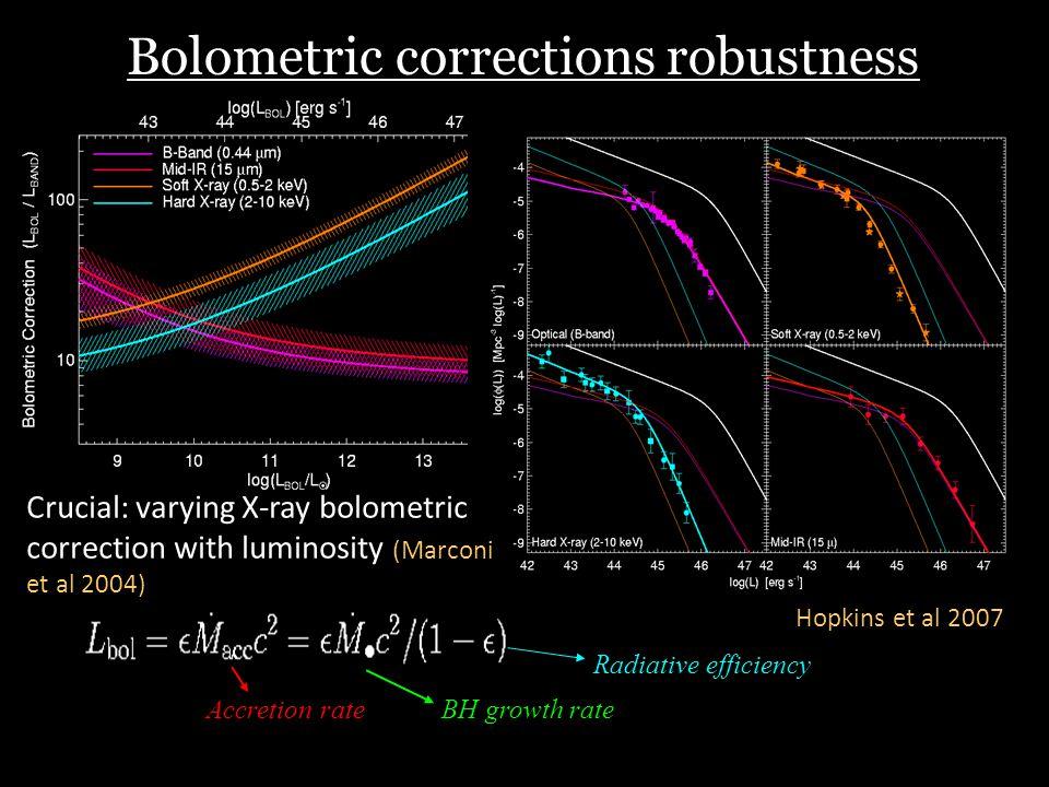Bolometric corrections robustness