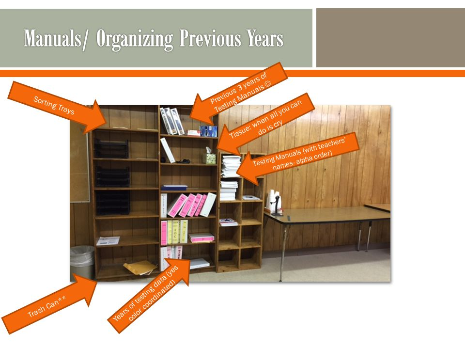 Manuals/ Organizing Previous Years