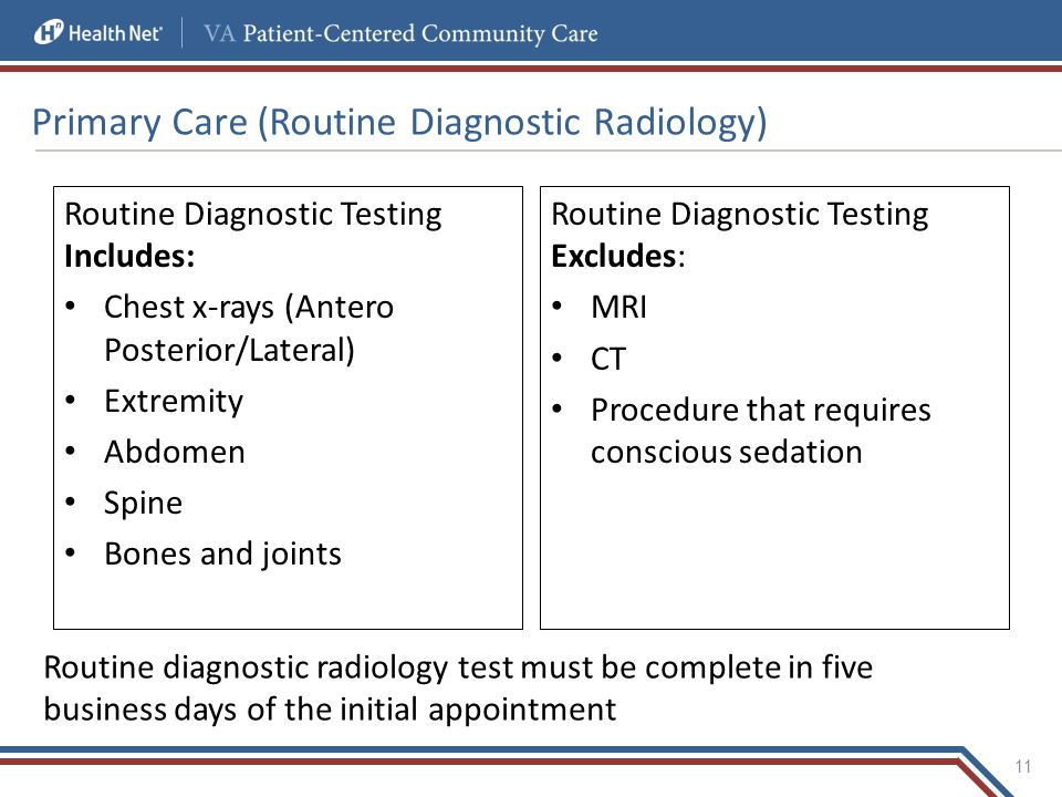 Primary Care (Routine Diagnostic Radiology)
