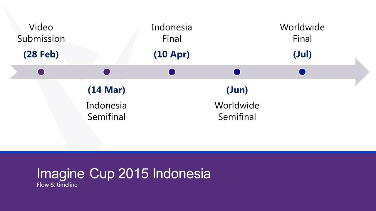 Imagine Cup 2015 Indonesia Video Submission (28 Feb) (14 Mar)