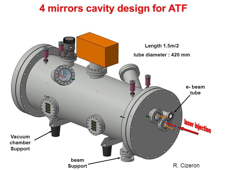 4 mirrors cavity design for ATF