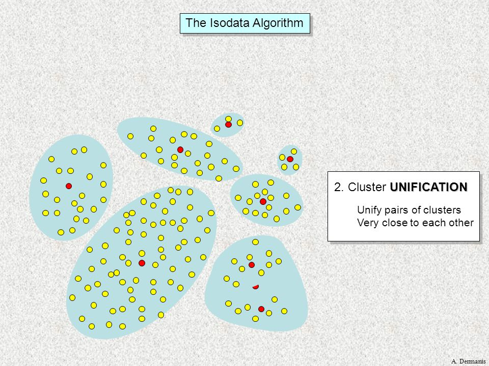 The Isodata Algorithm 2. Cluster UNIFICATION Unify pairs of clusters