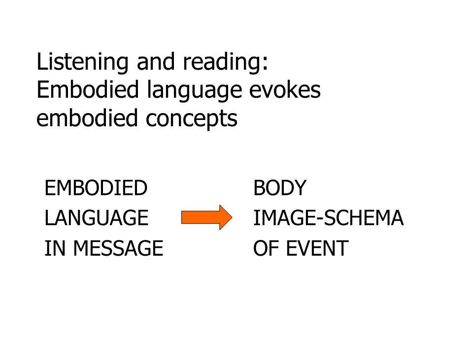 Listening and reading: Embodied language evokes embodied concepts