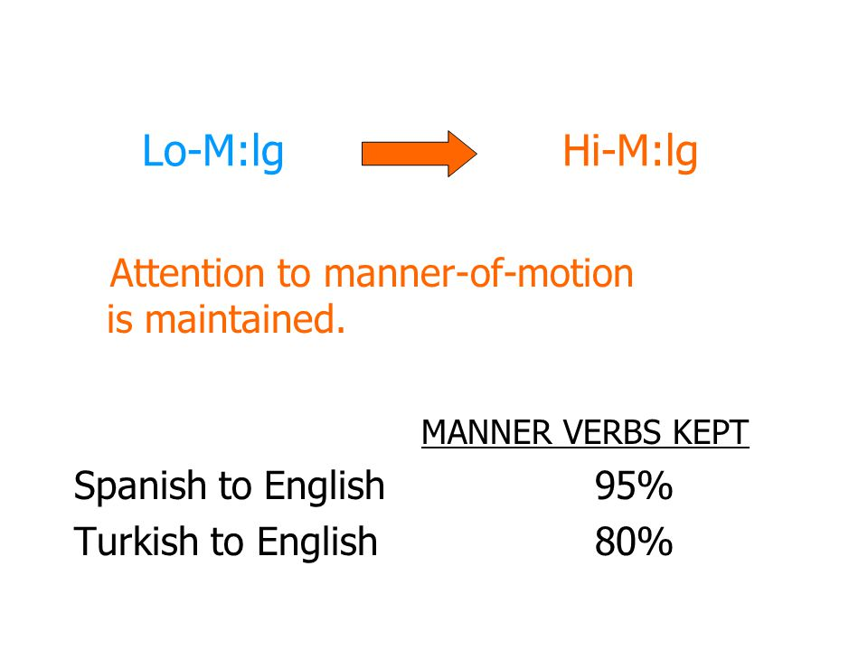 Lo-M:lg Hi-M:lg Attention to manner-of-motion is maintained.