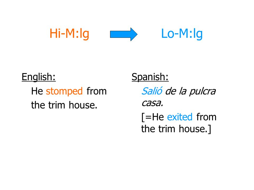 Hi-M:lg Lo-M:lg English: He stomped from the trim house. Spanish: