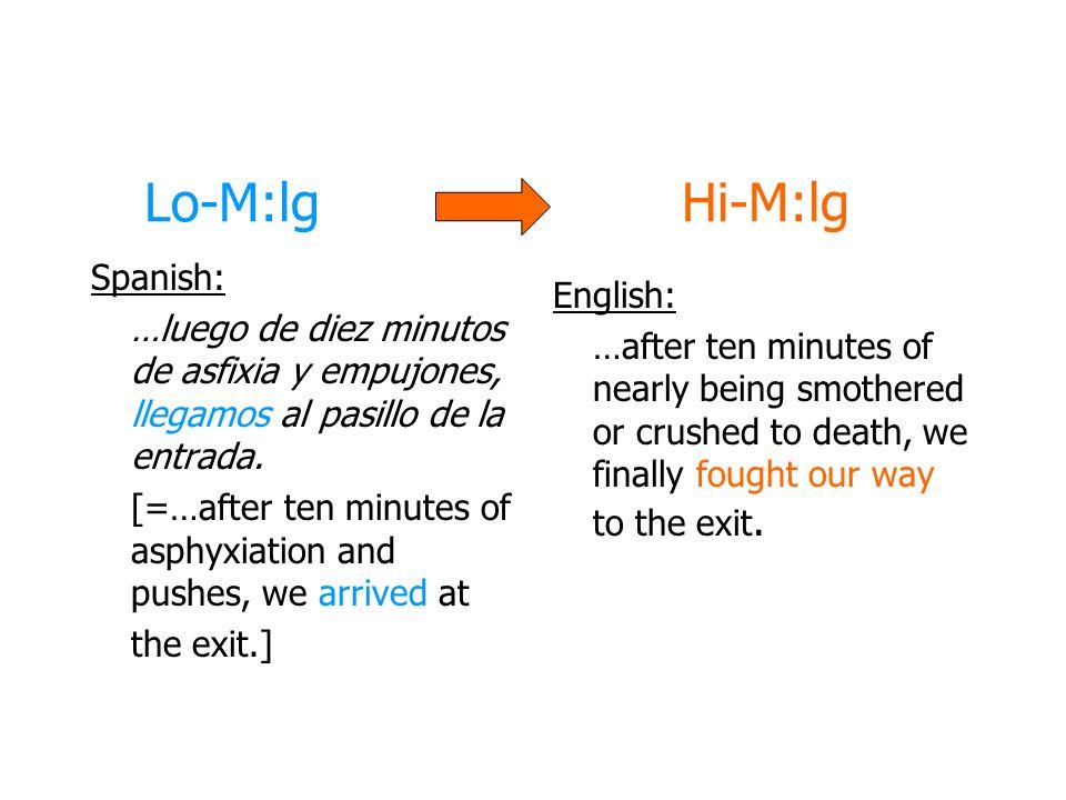 Lo-M:lg Hi-M:lg Spanish: