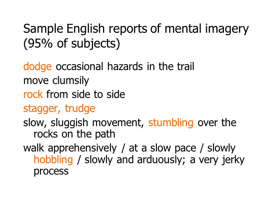 Sample English reports of mental imagery (95% of subjects)