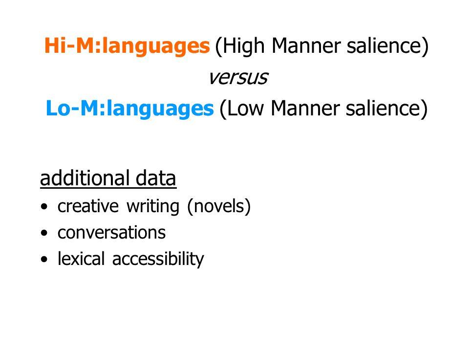 Hi-M:languages (High Manner salience) versus Lo-M:languages (Low Manner salience)