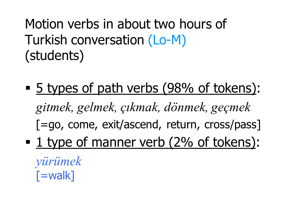 5 types of path verbs (98% of tokens):