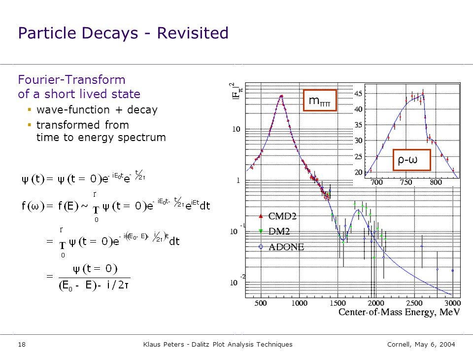 Particle Decays - Revisited