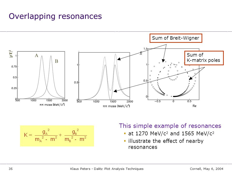 Overlapping resonances