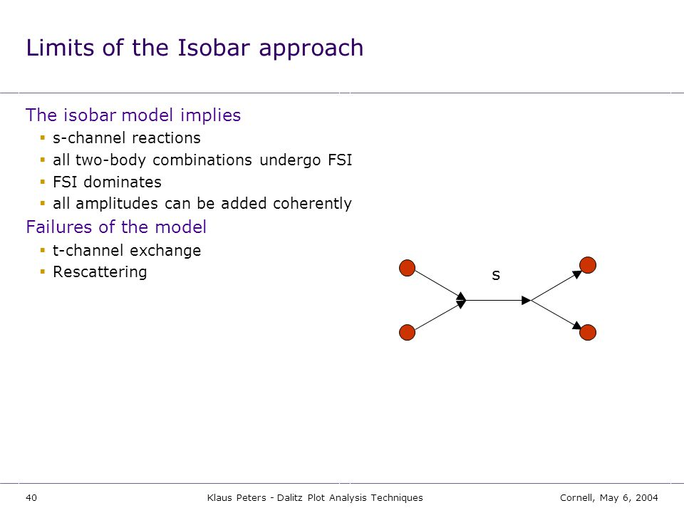 Limits of the Isobar approach