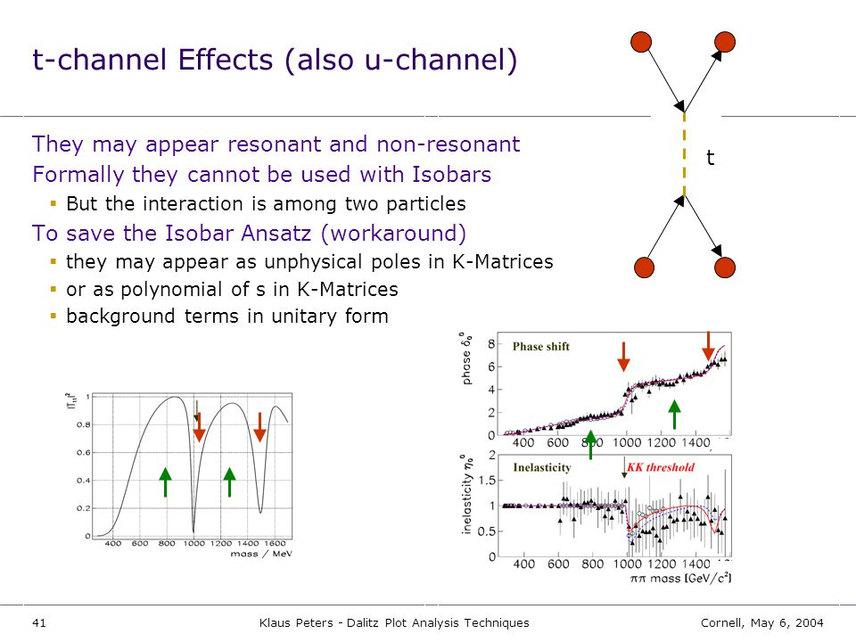 t-channel Effects (also u-channel)