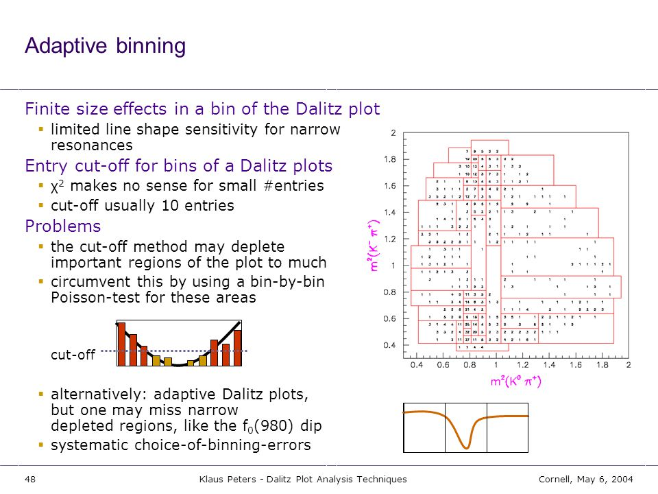 Klaus Peters - Dalitz Plot Analysis Techniques