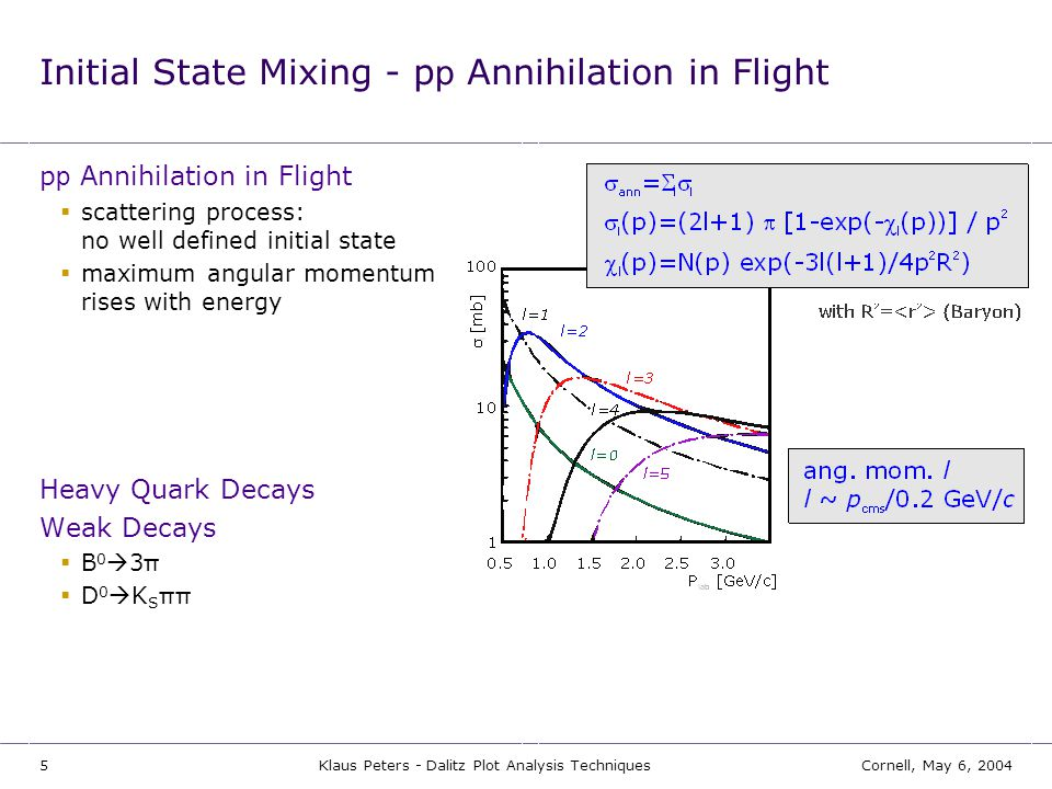 Initial State Mixing - pp Annihilation in Flight