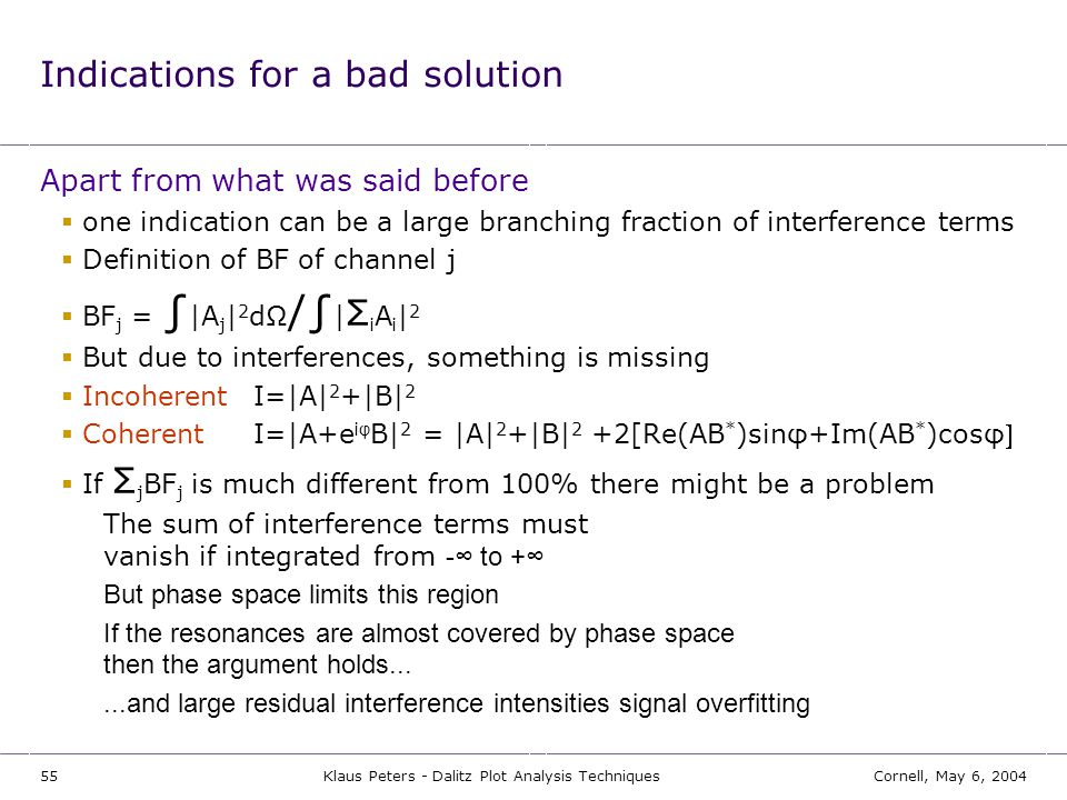 Indications for a bad solution
