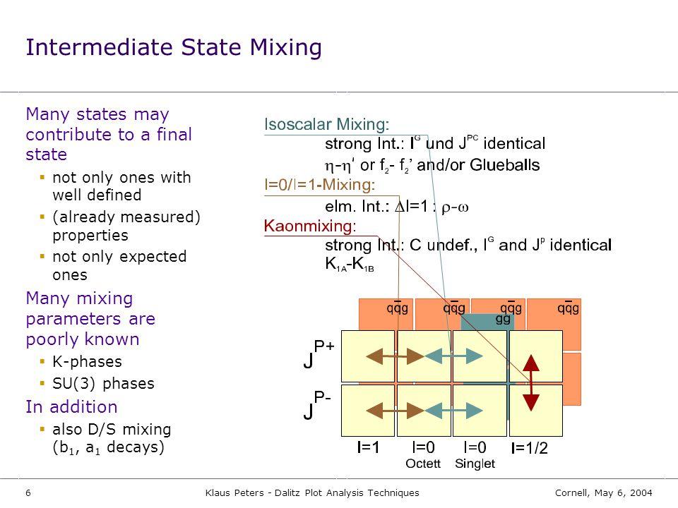 Intermediate State Mixing