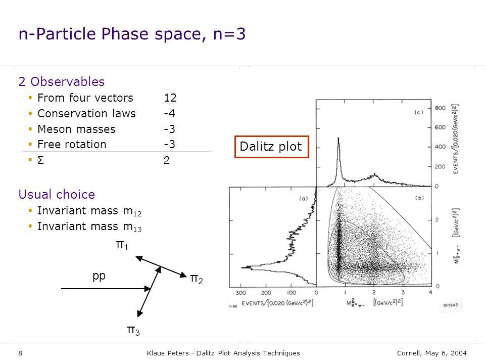 n-Particle Phase space, n=3