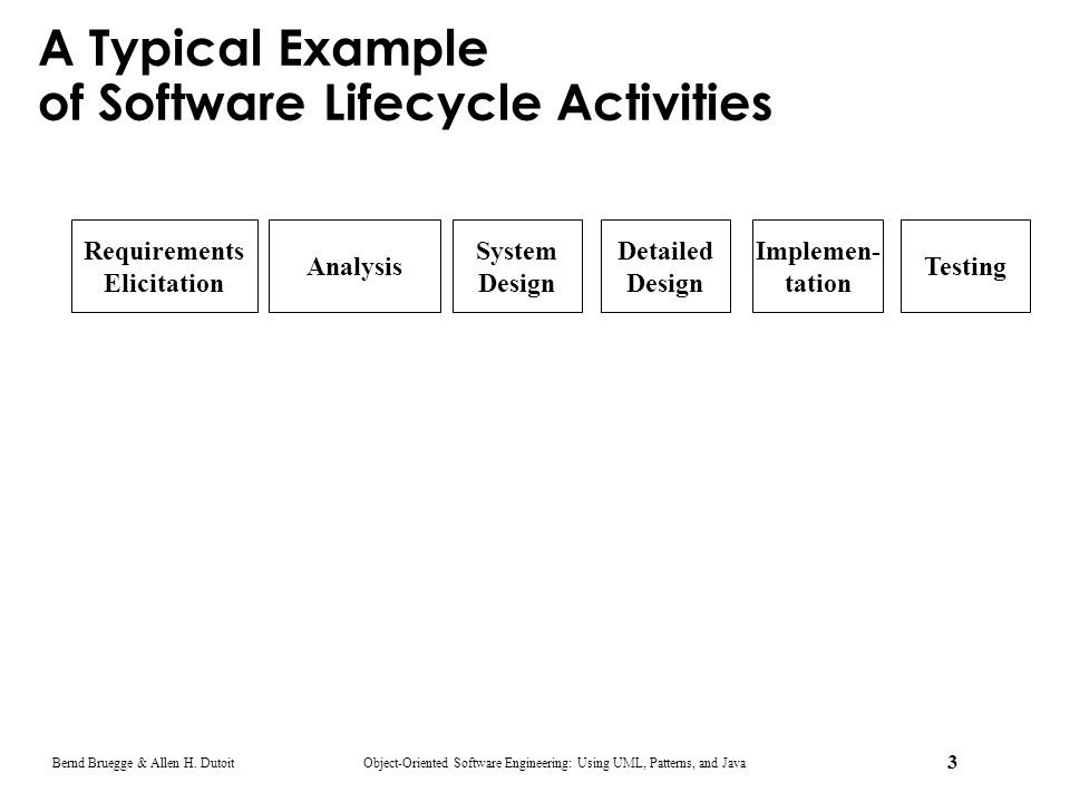 A Typical Example of Software Lifecycle Activities