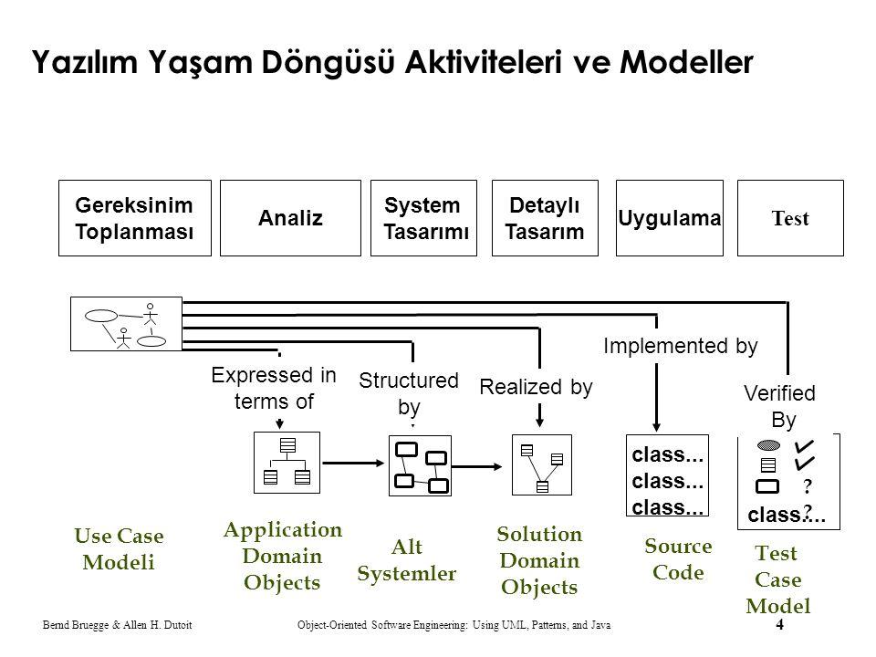Yazılım Yaşam Döngüsü Aktiviteleri ve Modeller