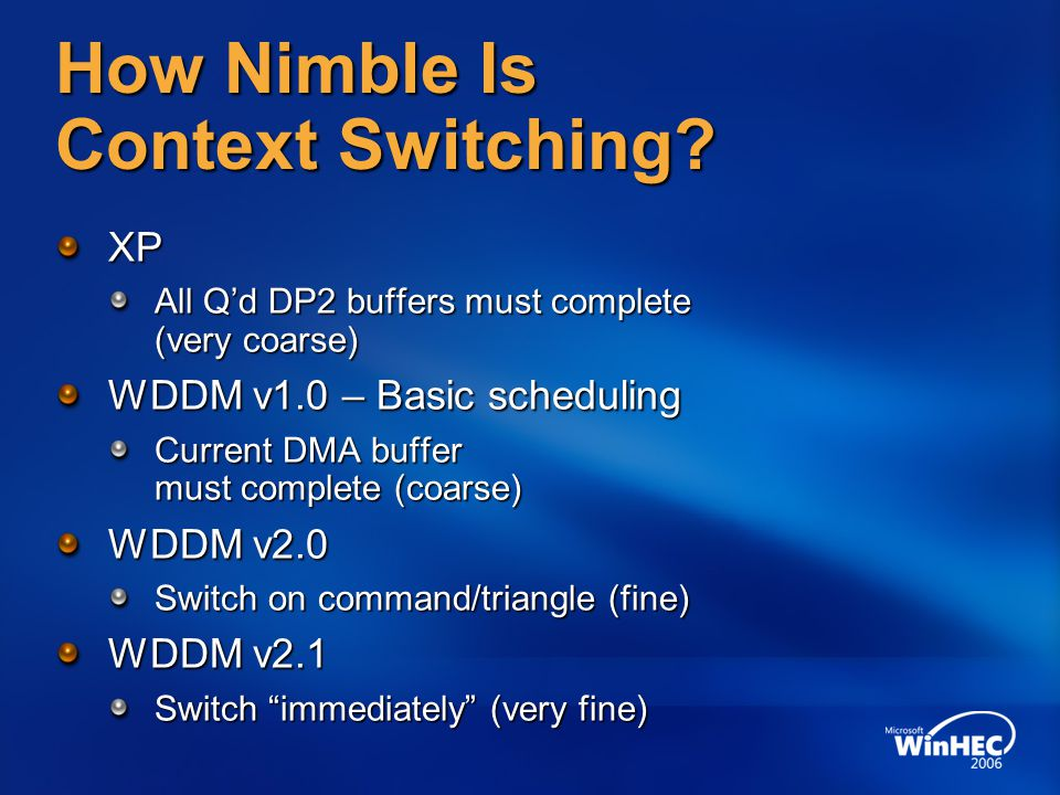 How Nimble Is Context Switching