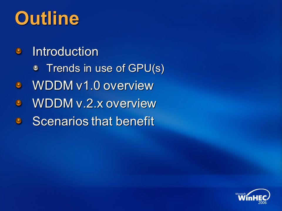 Outline Introduction WDDM v1.0 overview WDDM v.2.x overview